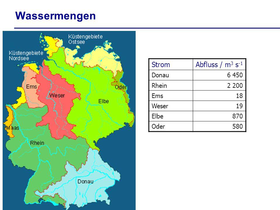 Wassermengen StromAbfluss / m 3 s -1 Donau6 450 Rhein2 200 Ems18 Weser19 Elbe870 Oder580