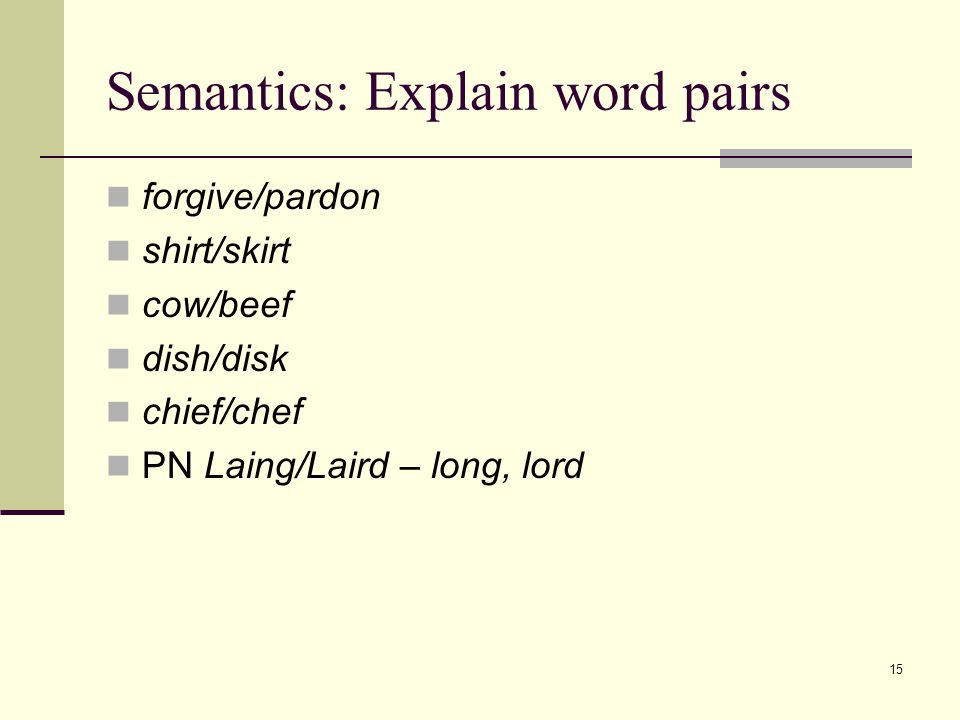 15 Semantics: Explain word pairs forgive/pardon shirt/skirt cow/beef dish/disk chief/chef PN Laing/Laird – long, lord
