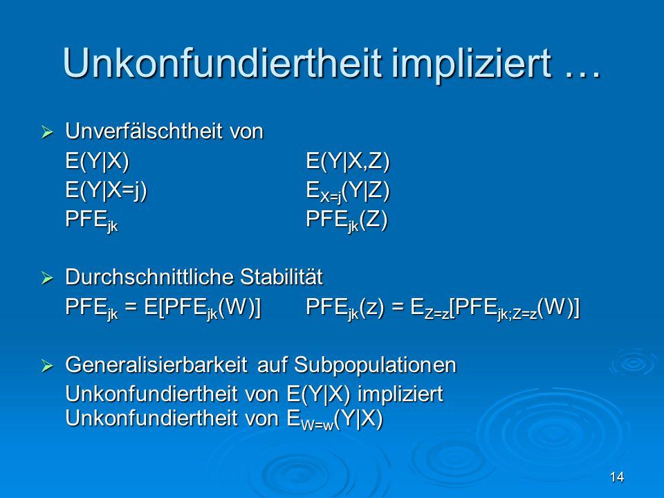 14 Unkonfundiertheit impliziert …  Unverfälschtheit von E(Y|X)E(Y|X,Z) E(Y|X=j)E X=j (Y|Z) PFE jk PFE jk (Z)  Durchschnittliche Stabilität PFE jk = E[PFE jk (W)]PFE jk (z) = E Z=z [PFE jk;Z=z (W)]  Generalisierbarkeit auf Subpopulationen Unkonfundiertheit von E(Y|X) impliziert Unkonfundiertheit von E W=w (Y|X)
