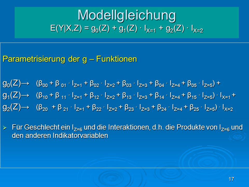 17 Modellgleichung E(Y|X,Z) = g 0 (Z) + g 1 (Z) · I X=1 + g 2 (Z) · I X=2 Parametrisierung der g – Funktionen g 0 (Z)→ (β 00 + β 01 · I Z=1 + β 02 · I Z=2 + β 03 · I Z=3 + β 04 · I Z=4 + β 05 · I Z=5 ) + g 1 (Z)→ (β 10 + β 11 · I Z=1 + β 12 · I Z=2 + β 13 · I Z=3 + β 14 · I Z=4 + β 15 · I Z=5 ) · I X=1 + g 2 (Z)→ (β 20 + β 21 · I Z=1 + β 22 · I Z=2 + β 23 · I Z=3 + β 24 · I Z=4 + β 25 · I Z=5 ) · I X=2  Für Geschlecht ein I Z=6 und die Interaktionen, d.h.