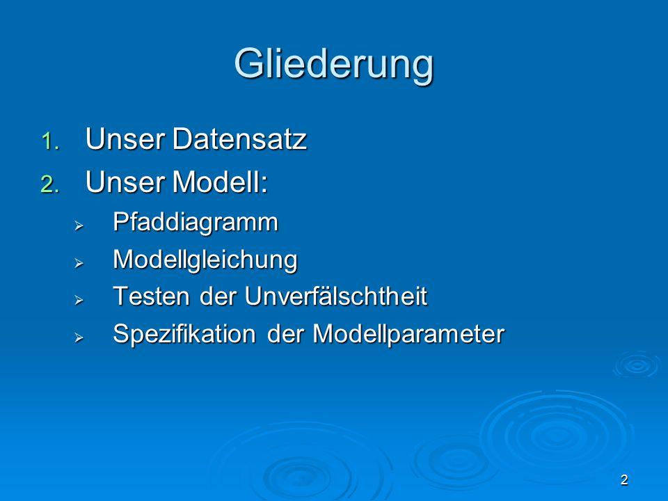 2 Gliederung 1. Unser Datensatz 2. Unser Modell:  Pfaddiagramm  Modellgleichung  Testen der Unverfälschtheit  Spezifikation der Modellparameter