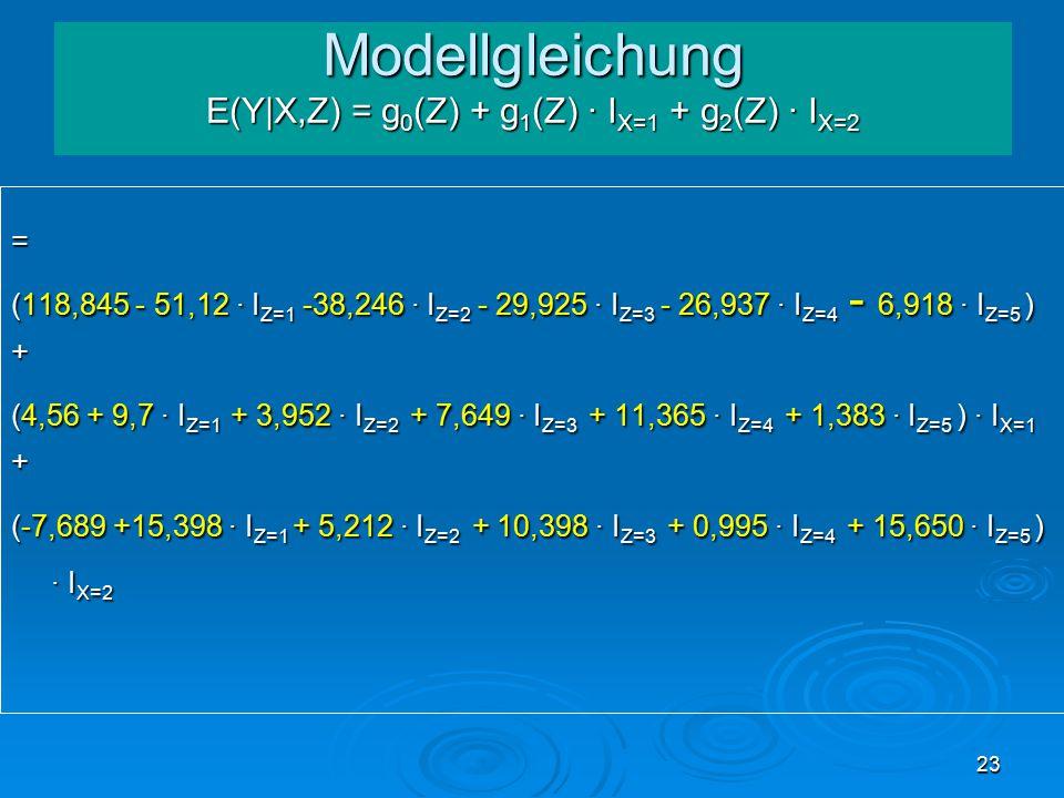 23 Modellgleichung = (118,845 - 51,12 · I Z=1 -38,246 · I Z=2 - 29,925 · I Z=3 - 26,937 · I Z=4 - 6,918 · I Z=5 ) + (4,56 + 9,7 · I Z=1 + 3,952 · I Z=2 + 7,649 · I Z=3 + 11,365 · I Z=4 + 1,383 · I Z=5 ) · I X=1 + (-7,689 +15,398 · I Z=1 + 5,212 · I Z=2 + 10,398 · I Z=3 + 0,995 · I Z=4 + 15,650 · I Z=5 ) · I X=2 Modellgleichung E(Y|X,Z) = g 0 (Z) + g 1 (Z) · I X=1 + g 2 (Z) · I X=2
