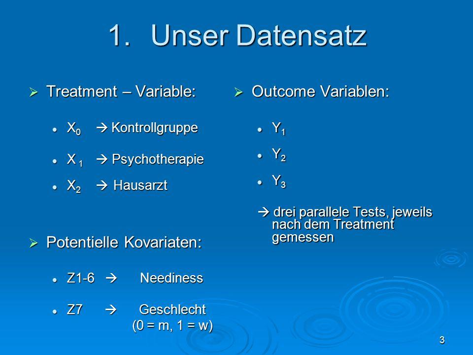 3 1.Unser Datensatz  Treatment – Variable: X 0  Kontrollgruppe X 0  Kontrollgruppe X 1  Psychotherapie X 1  Psychotherapie X 2  Hausarzt X 2  Hausarzt  Potentielle Kovariaten: Z1-6  Neediness Z1-6  Neediness Z7  Geschlecht Z7  Geschlecht (0 = m, 1 = w) (0 = m, 1 = w)  Outcome Variablen: Y 1 Y 2 Y 3  drei parallele Tests, jeweils nach dem Treatment gemessen