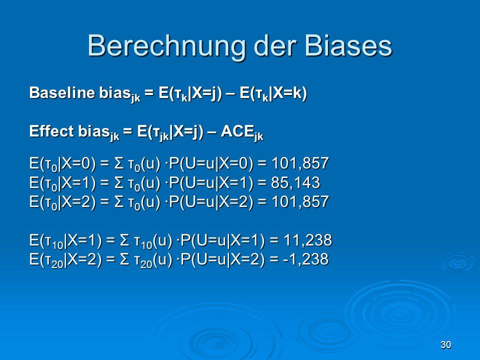 30 Berechnung der Biases Baseline bias jk = E(τ k |X=j) – E(τ k |X=k) Effect bias jk = E(τ jk |X=j) – ACE jk E(τ 0 |X=0) = Σ τ 0 (u) ·P(U=u|X=0) = 101,857 E(τ 0 |X=1) = Σ τ 0 (u) ·P(U=u|X=1) = 85,143 E(τ 0 |X=2) = Σ τ 0 (u) ·P(U=u|X=2) = 101,857 E(τ 10 |X=1) = Σ τ 10 (u) ·P(U=u|X=1) = 11,238 E(τ 20 |X=2) = Σ τ 20 (u) ·P(U=u|X=2) = -1,238