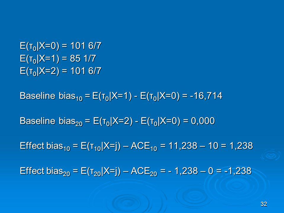 32 E(τ 0 |X=0) = 101 6/7 E(τ 0 |X=1) = 85 1/7 E(τ 0 |X=2) = 101 6/7 Baseline bias 10 = E(τ 0 |X=1) - E(τ 0 |X=0) = -16,714 Baseline bias 20 = E(τ 0 |X=2) - E(τ 0 |X=0) = 0,000 Effect bias 10 = E(τ 10 |X=j) – ACE 10 = 11,238 – 10 = 1,238 Effect bias 20 = E(τ 20 |X=j) – ACE 20 = - 1,238 – 0 = -1,238