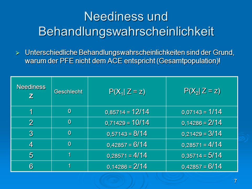 7 Neediness und Behandlungswahrscheinlichkeit  Unterschiedliche Behandlungswahrscheinlichkeiten sind der Grund, warum der PFE nicht dem ACE entspricht (Gesamtpopulation).