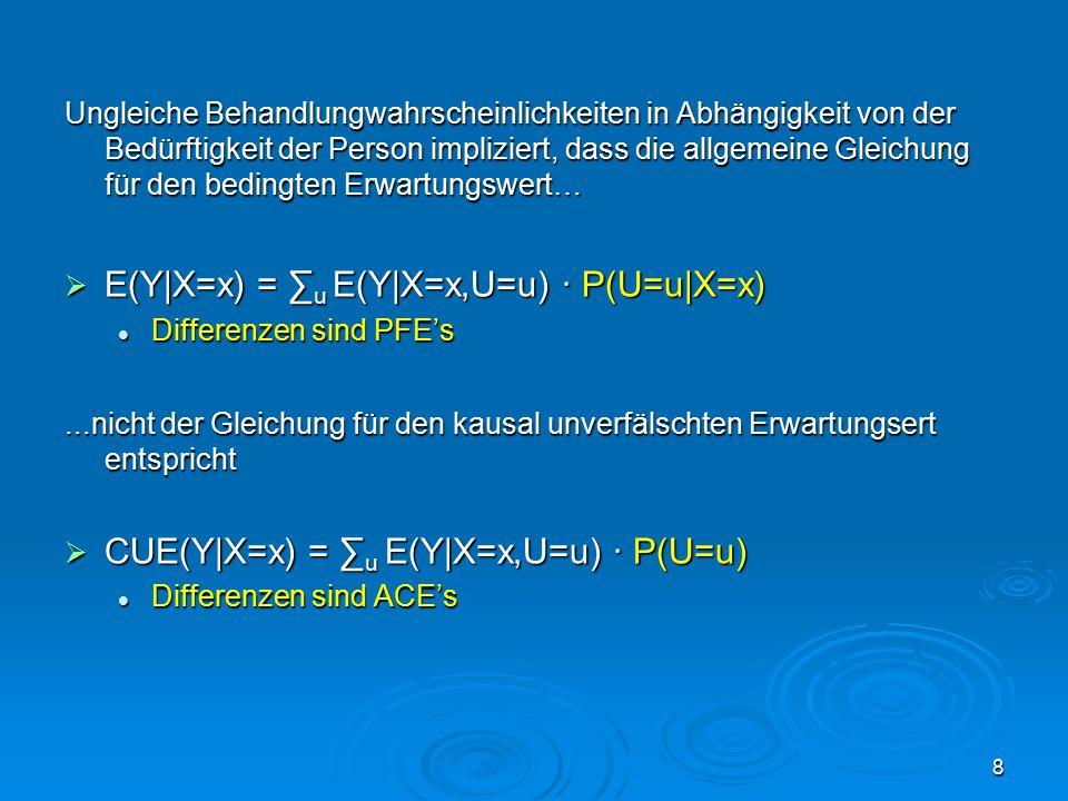 8 Ungleiche Behandlungwahrscheinlichkeiten in Abhängigkeit von der Bedürftigkeit der Person impliziert, dass die allgemeine Gleichung für den bedingten Erwartungswert…  E(Y|X=x) = ∑ u E(Y|X=x,U=u) · P(U=u|X=x) Differenzen sind PFE's Differenzen sind PFE's...nicht der Gleichung für den kausal unverfälschten Erwartungsert entspricht  CUE(Y|X=x) = ∑ u E(Y|X=x,U=u) · P(U=u) Differenzen sind ACE's Differenzen sind ACE's