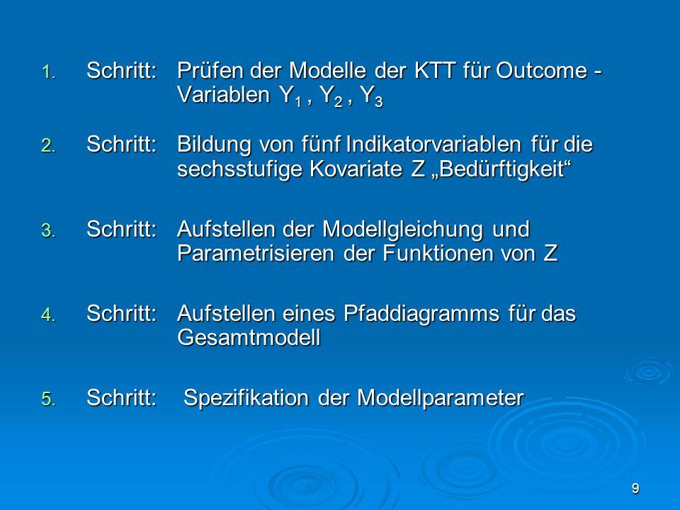 9 1. Schritt:Prüfen der Modelle der KTT für Outcome - Variablen Y 1, Y 2, Y 3 2. Schritt: Bildung von fünf Indikatorvariablen für die sechsstufige Kov
