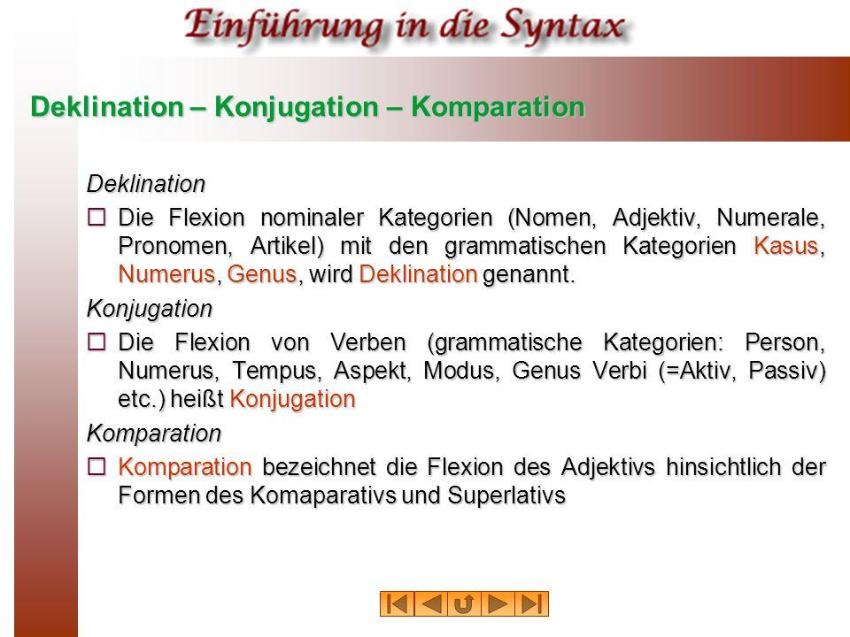 Deklination – Konjugation – Komparation Deklination  Die Flexion nominaler Kategorien (Nomen, Adjektiv, Numerale, Pronomen, Artikel) mit den grammati