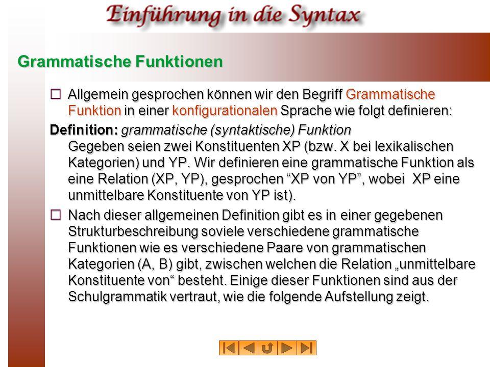Grammatische Funktionen  Allgemein gesprochen können wir den Begriff Grammatische Funktion in einer konfigurationalen Sprache wie folgt definieren: D