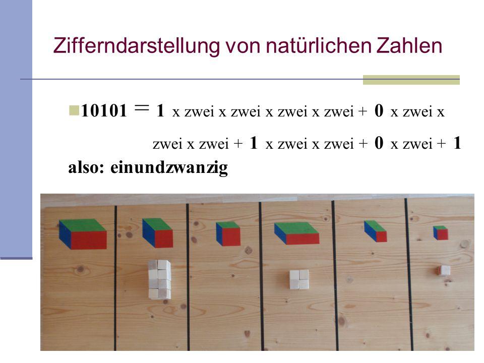 20 Zifferndarstellung von natürlichen Zahlen 10101 = 1 x zwei x zwei x zwei x zwei + 0 x zwei x zwei x zwei + 1 x zwei x zwei + 0 x zwei + 1 also: ein