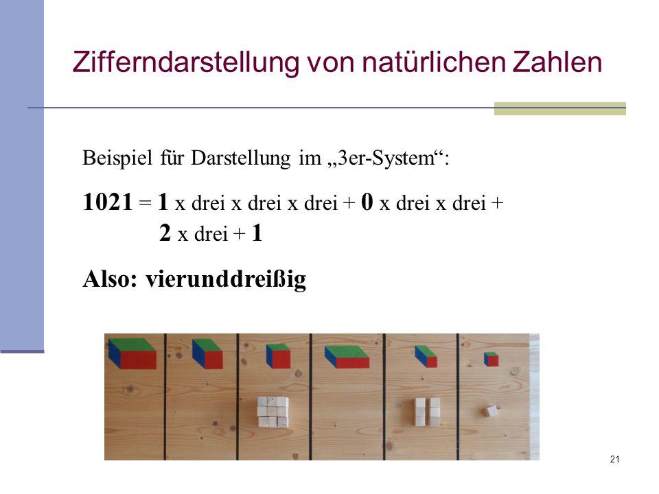 """21 Zifferndarstellung von natürlichen Zahlen Beispiel für Darstellung im """"3er-System"""": 1021 = 1 x drei x drei x drei + 0 x drei x drei + 2 x drei + 1"""