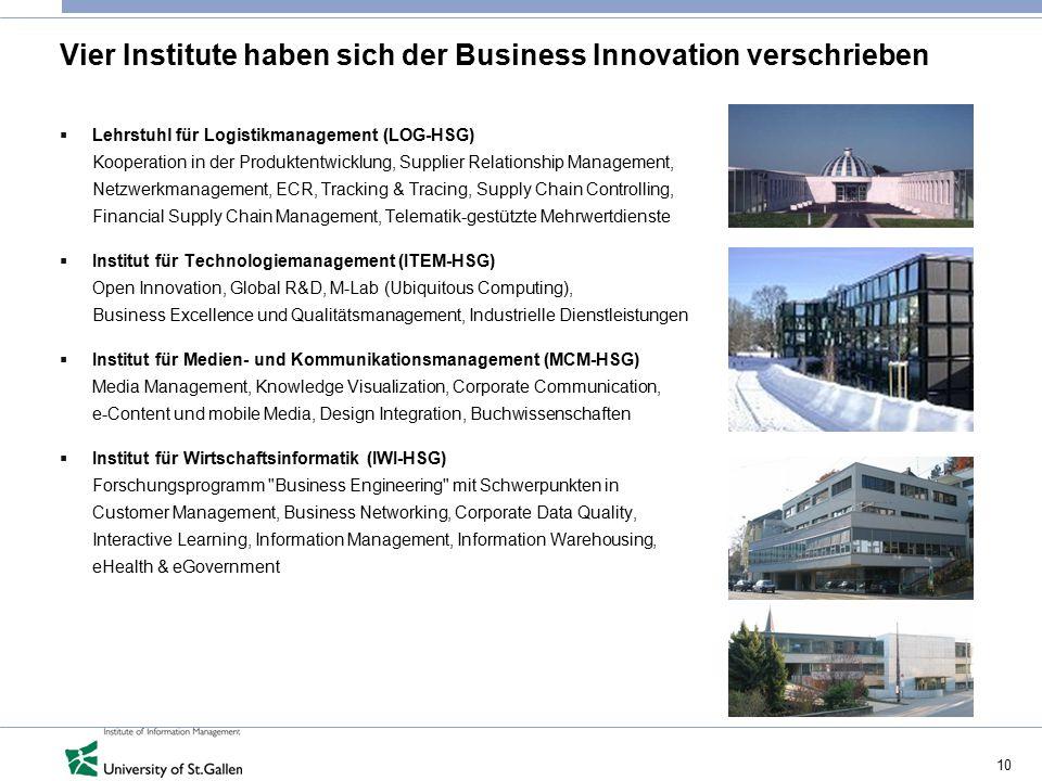 10 Vier Institute haben sich der Business Innovation verschrieben  Lehrstuhl für Logistikmanagement (LOG-HSG) Kooperation in der Produktentwicklung,