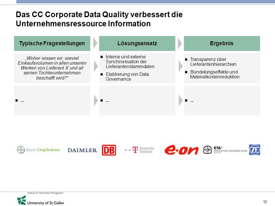 """12 Das CC Corporate Data Quality verbessert die Unternehmensressource Information Typische FragestellungenLösungsansatzErgebnis """"Woher wissen wir, wie"""