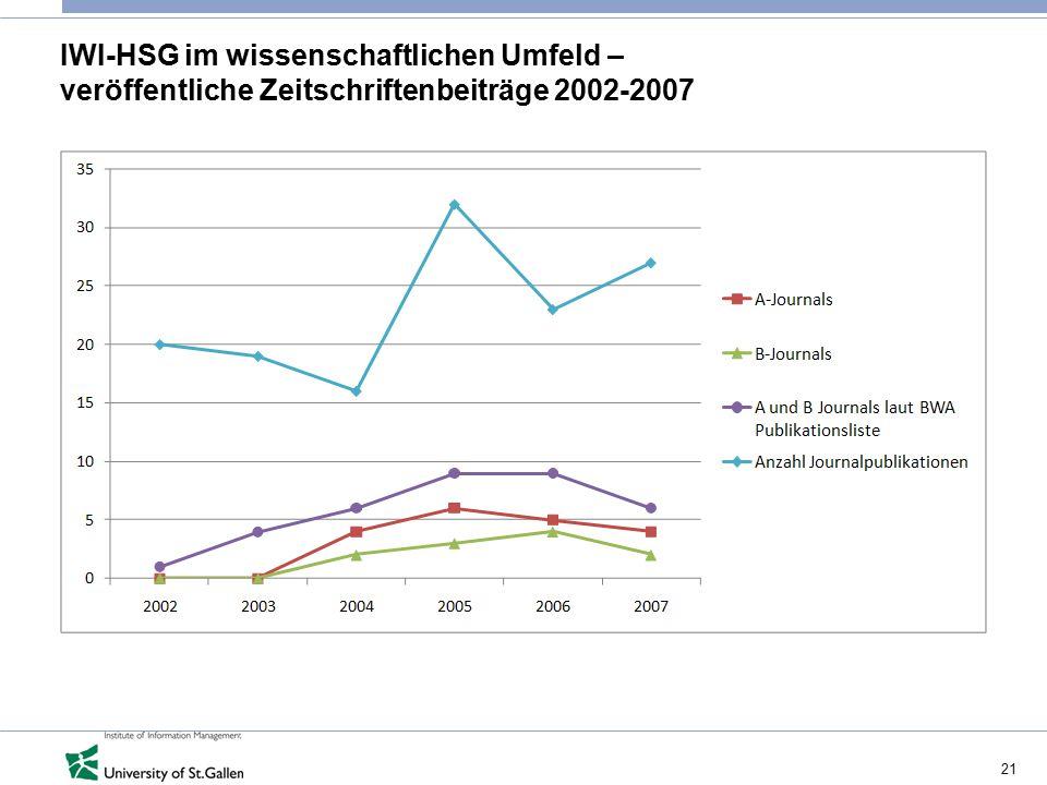 21 IWI-HSG im wissenschaftlichen Umfeld – veröffentliche Zeitschriftenbeiträge 2002-2007