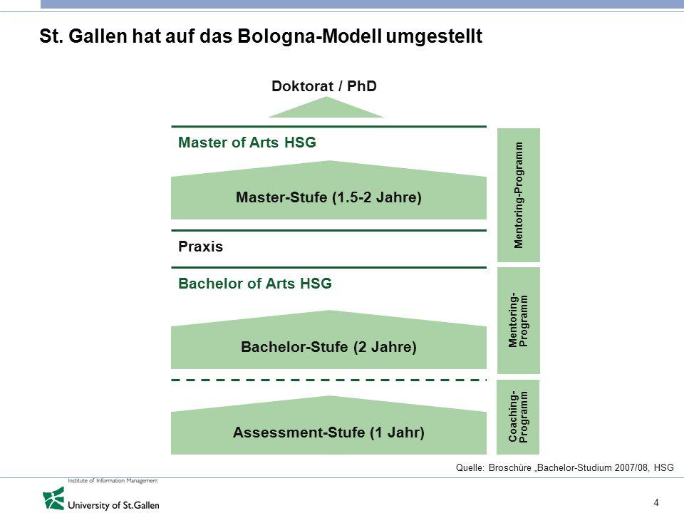 4 St. Gallen hat auf das Bologna-Modell umgestellt Assessment-Stufe (1 Jahr) Bachelor-Stufe (2 Jahre) Master-Stufe (1.5-2 Jahre) Praxis Bachelor of Ar