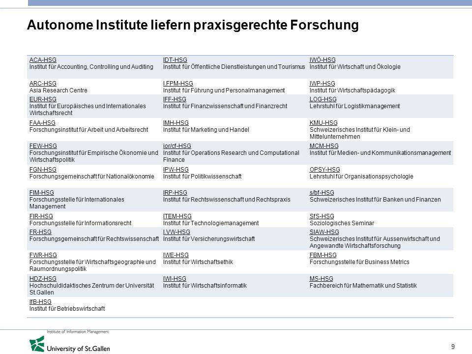 9 Autonome Institute liefern praxisgerechte Forschung ACA-HSG ACA-HSG Institut für Accounting, Controlling und Auditing IDT-HSG IDT-HSG Institut für Ö