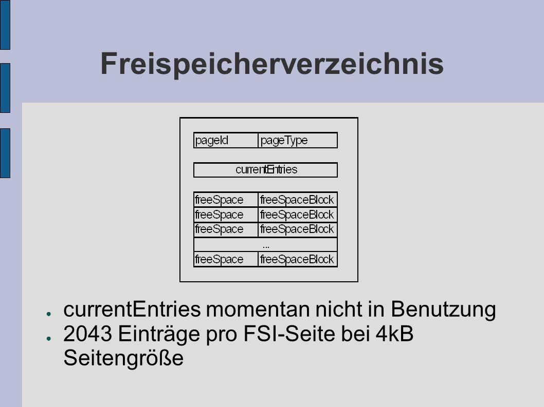 Freispeicherverzeichnis ● currentEntries momentan nicht in Benutzung ● 2043 Einträge pro FSI-Seite bei 4kB Seitengröße