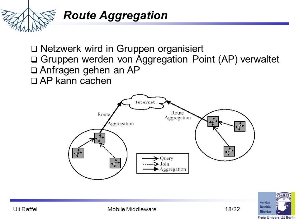 Uli Raffel Mobile Middleware 18/22 Route Aggregation  Netzwerk wird in Gruppen organisiert  Gruppen werden von Aggregation Point (AP) verwaltet  An
