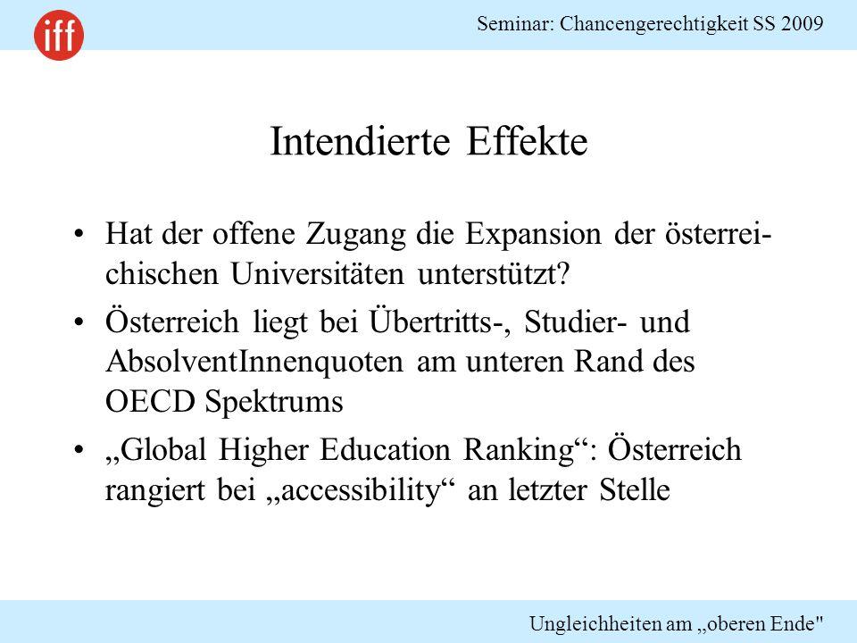 """Seminar: Chancengerechtigkeit SS 2009 Ungleichheiten am """"oberen Ende Bevölkerung mit einem Abschluss im Tertiärbereich (2004) Quelle: OECD 2006"""