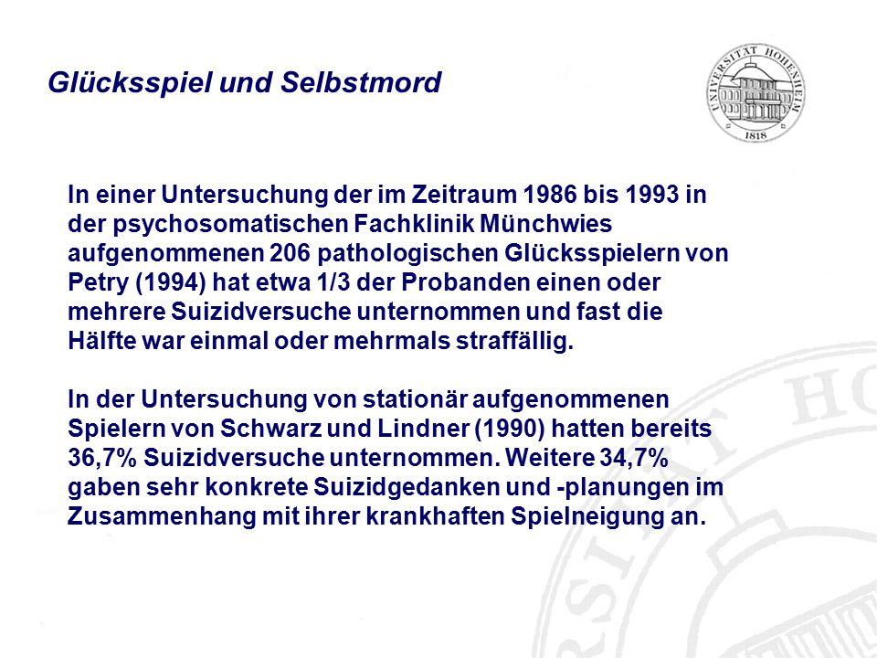 In einer Untersuchung der im Zeitraum 1986 bis 1993 in der psychosomatischen Fachklinik Münchwies aufgenommenen 206 pathologischen Glücksspielern von Petry (1994) hat etwa 1/3 der Probanden einen oder mehrere Suizidversuche unternommen und fast die Hälfte war einmal oder mehrmals straffällig.