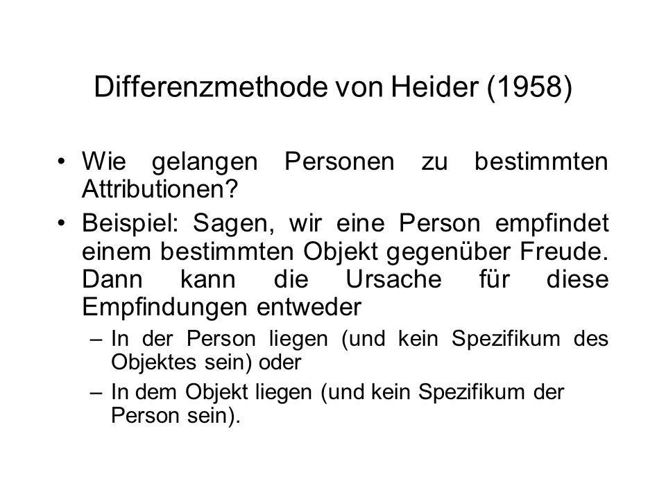 Differenzmethode von Heider (1958) Wie gelangen Personen zu bestimmten Attributionen? Beispiel: Sagen, wir eine Person empfindet einem bestimmten Obje
