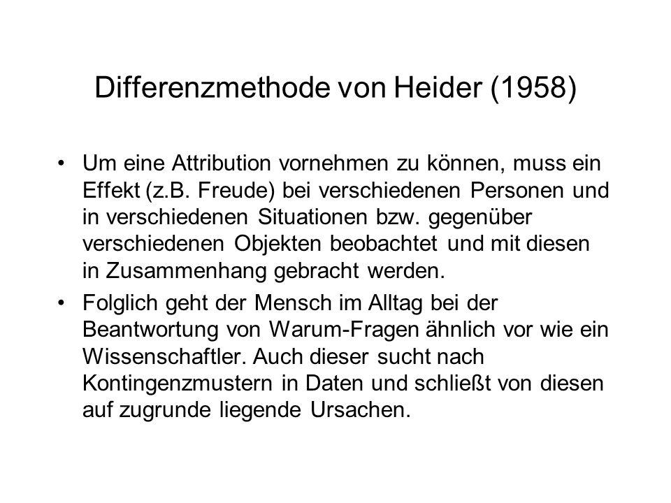 Differenzmethode von Heider (1958) Um eine Attribution vornehmen zu können, muss ein Effekt (z.B. Freude) bei verschiedenen Personen und in verschiede