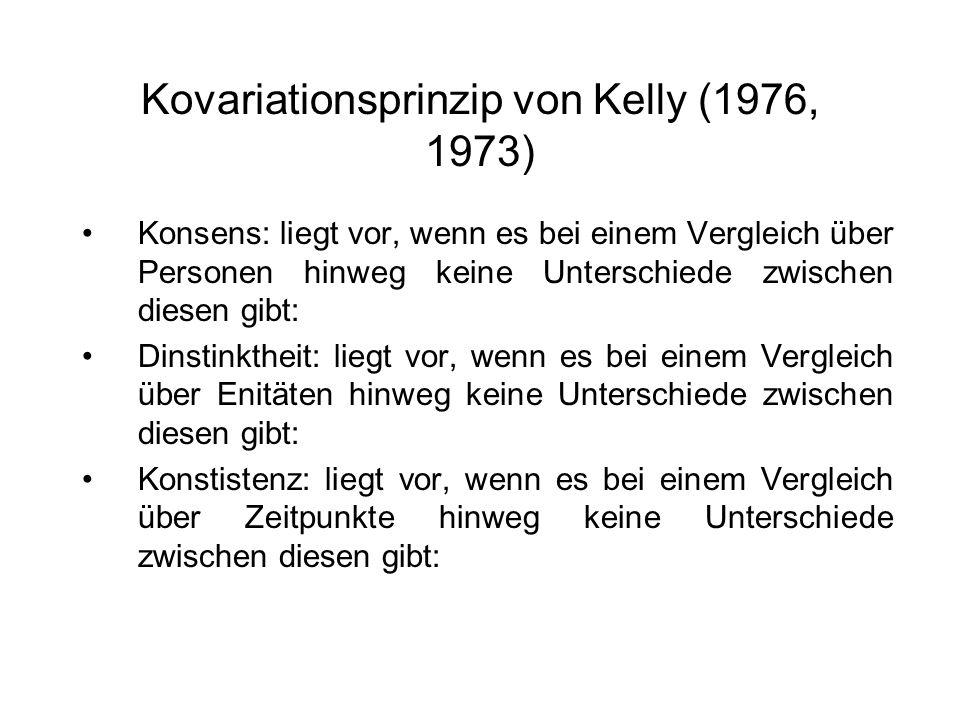 Kovariationsprinzip von Kelly (1976, 1973) Konsens: liegt vor, wenn es bei einem Vergleich über Personen hinweg keine Unterschiede zwischen diesen gib