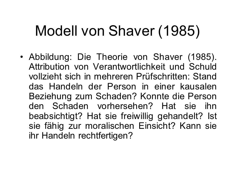 Abbildung: Die Theorie von Shaver (1985). Attribution von Verantwortlichkeit und Schuld vollzieht sich in mehreren Prüfschritten: Stand das Handeln de