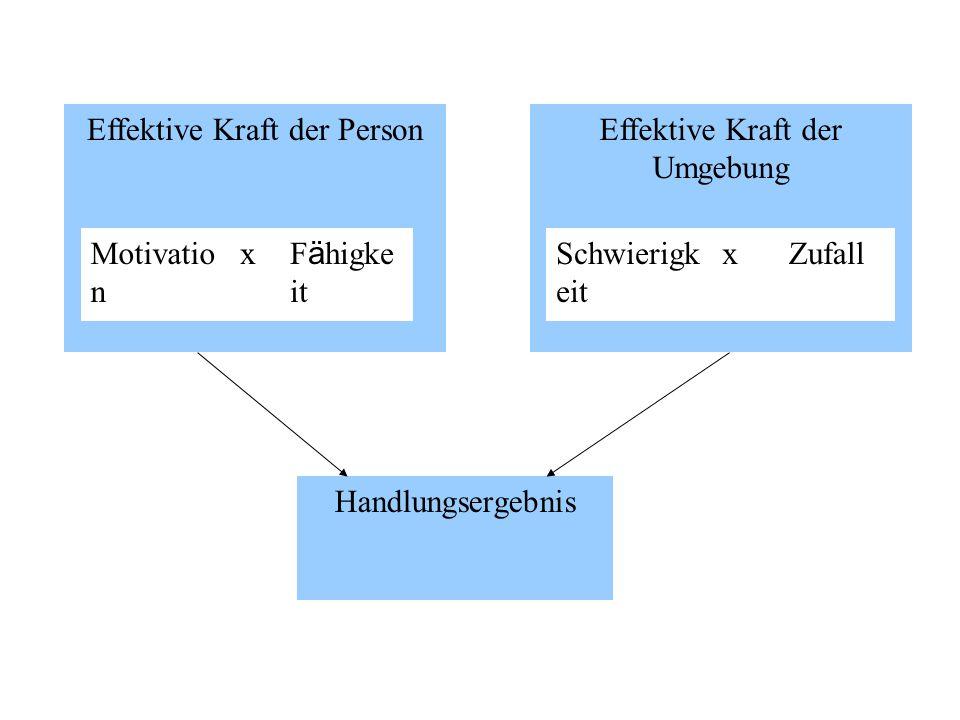 Abbildung: Die Theorie von Shaver (1985).