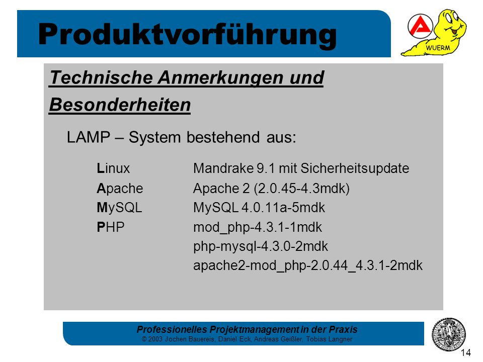 Professionelles Projektmanagement in der Praxis © 2003 Jochen Bauereis, Daniel Eck, Andreas Geißler, Tobias Langner 14 Technische Anmerkungen und Besonderheiten LAMP – System bestehend aus: LinuxMandrake 9.1 mit Sicherheitsupdate ApacheApache 2 (2.0.45-4.3mdk) MySQLMySQL 4.0.11a-5mdk PHPmod_php-4.3.1-1mdk php-mysql-4.3.0-2mdk apache2-mod_php-2.0.44_4.3.1-2mdk Produktvorführung