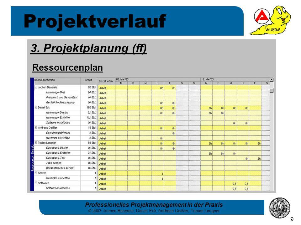 Professionelles Projektmanagement in der Praxis © 2003 Jochen Bauereis, Daniel Eck, Andreas Geißler, Tobias Langner 9 Projektverlauf 3. Projektplanung