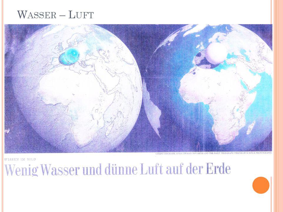 W ASSER – L UFT