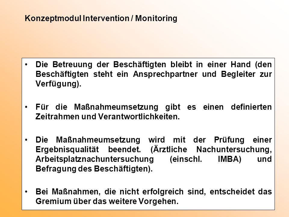 Konzeptmodul Intervention / Monitoring Die Betreuung der Beschäftigten bleibt in einer Hand (den Beschäftigten steht ein Ansprechpartner und Begleiter