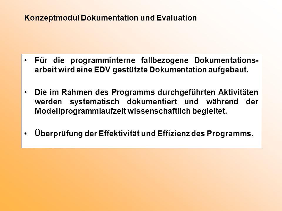 Konzeptmodul Dokumentation und Evaluation Für die programminterne fallbezogene Dokumentations- arbeit wird eine EDV gestützte Dokumentation aufgebaut.