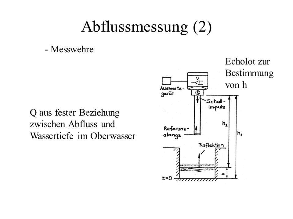 Abflussmessung (2) - Messwehre Q aus fester Beziehung zwischen Abfluss und Wassertiefe im Oberwasser Echolot zur Bestimmung von h