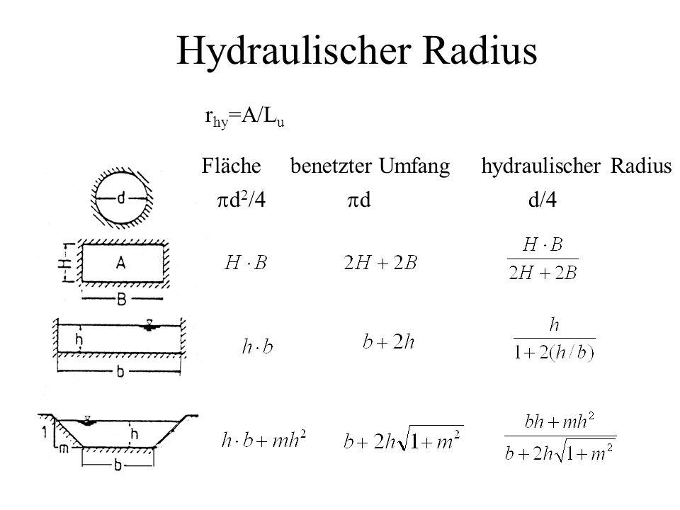 Hydraulischer Radius r hy =A/L u Fläche benetzter Umfang hydraulischer Radius  d 2 /4 dd d/4