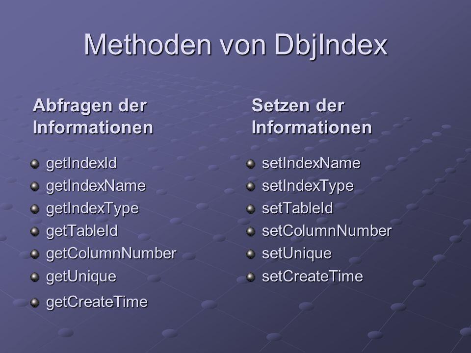 Methoden von DbjIndex getIndexIdgetIndexNamegetIndexTypegetTableIdgetColumnNumbergetUniquegetCreateTimesetIndexNamesetIndexTypesetTableIdsetColumnNumbersetUniquesetCreateTime Abfragen der Informationen Setzen der Informationen