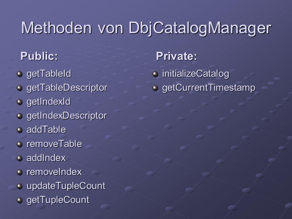 Methoden von DbjCatalogManager getTableIdgetTableDescriptorgetIndexIdgetIndexDescriptoraddTableremoveTableaddIndexremoveIndexupdateTupleCountgetTupleCountinitializeCataloggetCurrentTimestamp Public:Private: