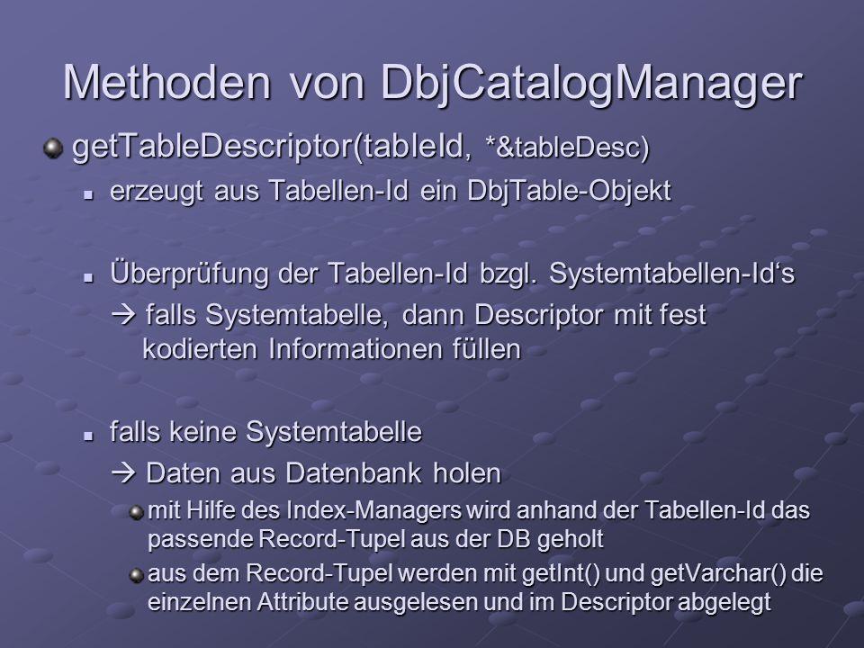 Methoden von DbjCatalogManager getTableDescriptor(tableId, *&tableDesc) erzeugt aus Tabellen-Id ein DbjTable-Objekt erzeugt aus Tabellen-Id ein DbjTable-Objekt Überprüfung der Tabellen-Id bzgl.