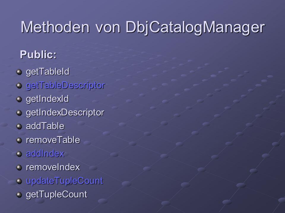 Methoden von DbjCatalogManager getTableIdgetTableDescriptorgetIndexIdgetIndexDescriptoraddTableremoveTableaddIndexremoveIndexupdateTupleCountgetTupleCount Public: