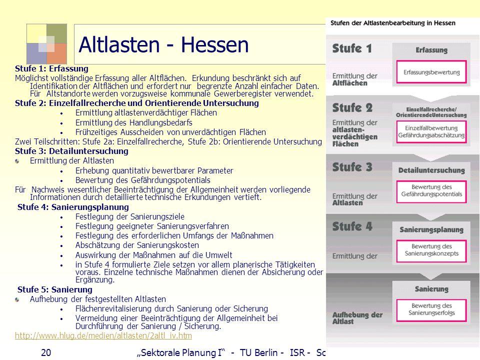 """20""""Sektorale Planung I - TU Berlin - ISR - SoSe 2007 Altlasten - Hessen Stufe 1: Erfassung Möglichst vollständige Erfassung aller Altflächen."""