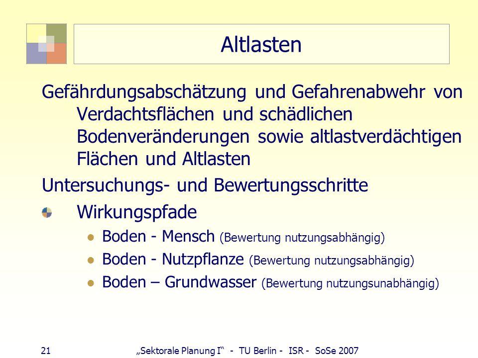 """21""""Sektorale Planung I - TU Berlin - ISR - SoSe 2007 Altlasten Gefährdungsabschätzung und Gefahrenabwehr von Verdachtsflächen und schädlichen Bodenveränderungen sowie altlastverdächtigen Flächen und Altlasten Untersuchungs- und Bewertungsschritte Wirkungspfade Boden - Mensch (Bewertung nutzungsabhängig) Boden - Nutzpflanze (Bewertung nutzungsabhängig) Boden – Grundwasser (Bewertung nutzungsunabhängig)"""