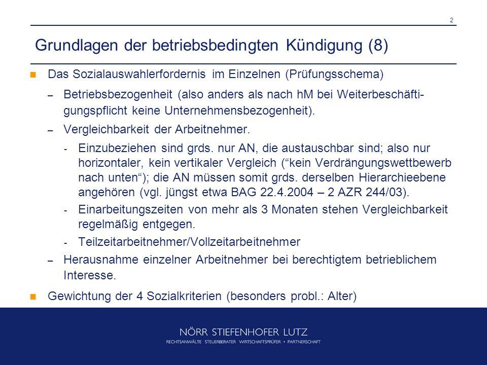 2 Grundlagen der betriebsbedingten Kündigung (8) Das Sozialauswahlerfordernis im Einzelnen (Prüfungsschema) – Betriebsbezogenheit (also anders als nach hM bei Weiterbeschäfti- gungspflicht keine Unternehmensbezogenheit).