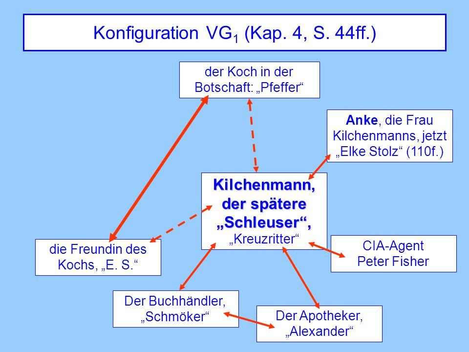 "Konfiguration VG 1 (Kap. 4, S. 44ff.) Kilchenmann, der spätere ""Schleuser"", Kilchenmann, der spätere ""Schleuser"", ""Kreuzritter"" CIA-Agent Peter Fisher"
