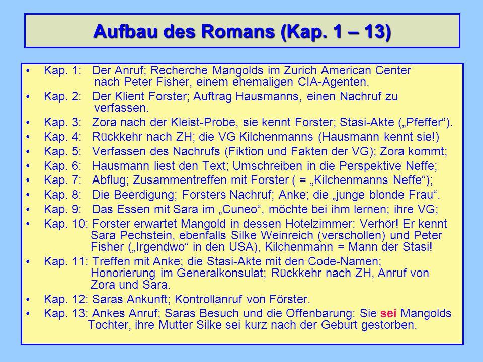 Aufbau des Romans (Kap. 1 – 13) Kap. 1: Der Anruf; Recherche Mangolds im Zurich American Center nach Peter Fisher, einem ehemaligen CIA-Agenten. Kap.