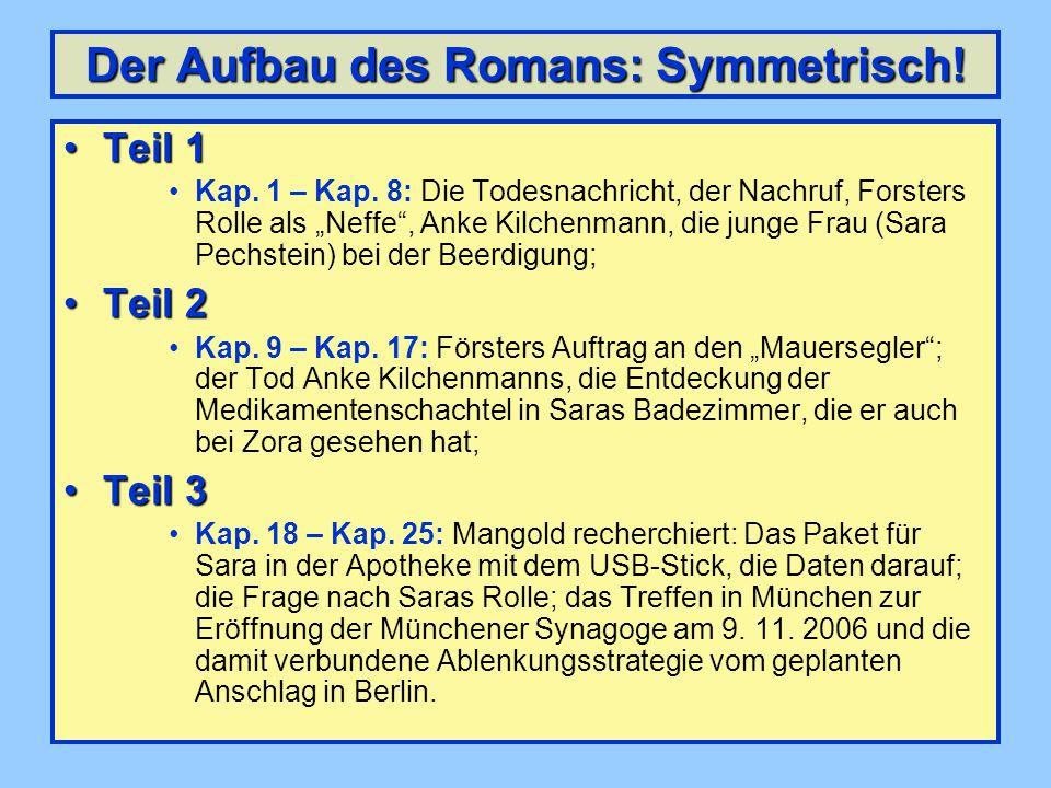 Der Aufbau des Romans: Symmetrisch. Teil 1Teil 1 Kap.