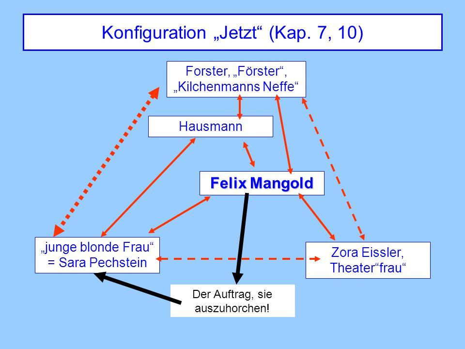 """Der Auftrag, sie auszuhorchen. Konfiguration """"Jetzt (Kap."""