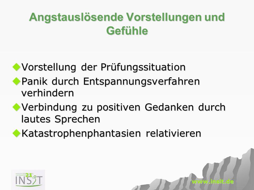 21 www.insit.de Angstauslösende Vorstellungen und Gefühle  Vorstellung der Prüfungssituation  Panik durch Entspannungsverfahren verhindern  Verbind