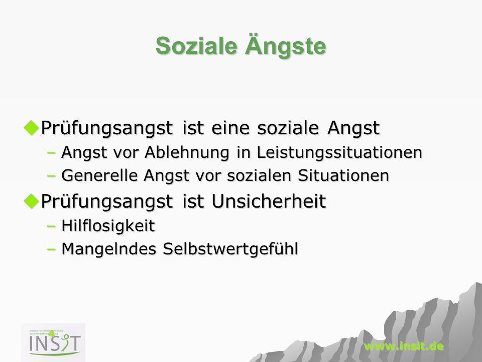 4 www.insit.de Soziale Ängste  Prüfungsangst ist eine soziale Angst –Angst vor Ablehnung in Leistungssituationen –Generelle Angst vor sozialen Situat